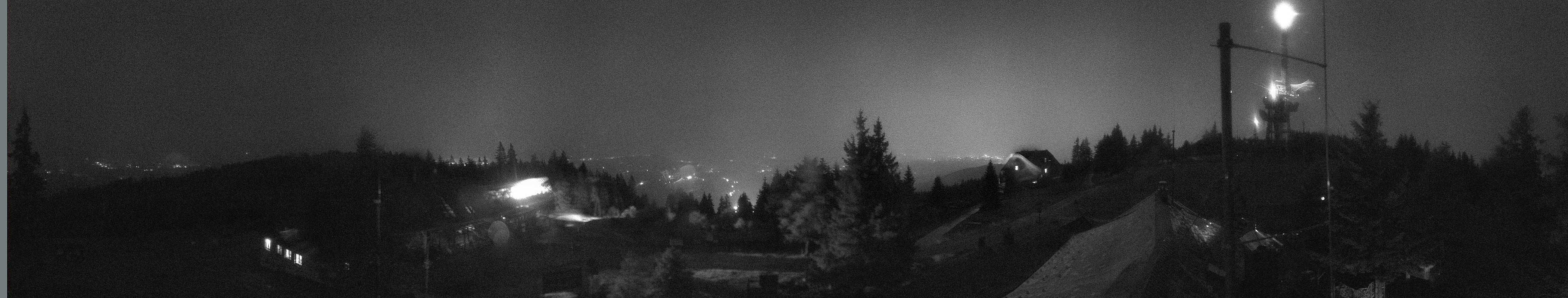Panoramacam